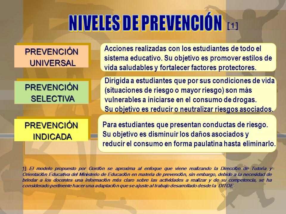 NIVELES DE PREVENCIÓN [1]